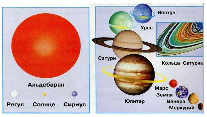 картинка размеры небесных тел