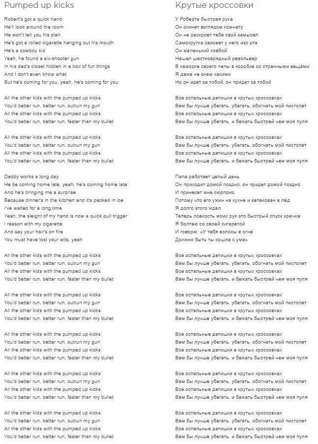 текст и перевод песни Pumped Up Kicks