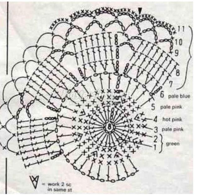 Салфетки крючком для начинающих с пошаговым