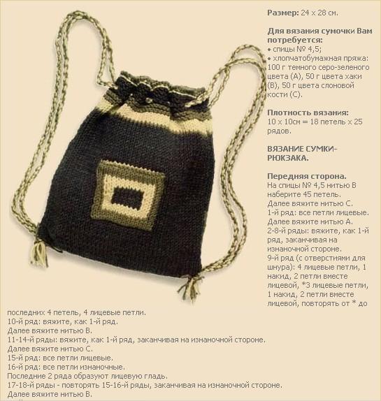 Детский рюкзак спицами схема и описание