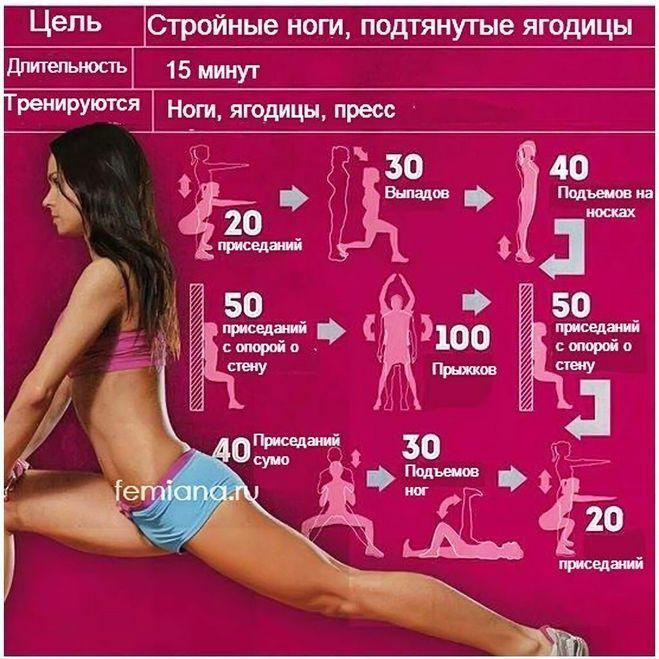 Как похудеть и какие упражнения