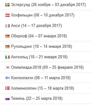 биатлон, расписание этапов Кубка мира сезона 2017 / 2018