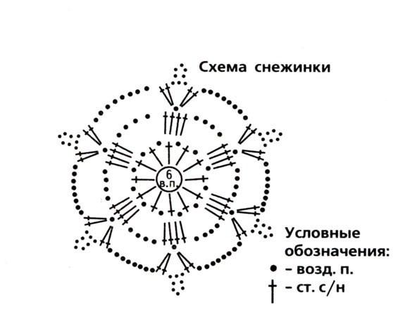 Схемы вязания для начи