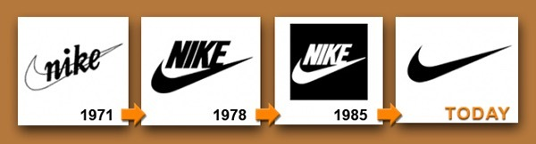 nikes history and marketing Nike celebrate its 50th birthday in 2014 to mark the occasion, uk gym my fitness boutique, created this infographic to chronicle the sports apparel 1 nike was founded in 1964 as blue ribbon sports and initially operated as a distributor for the japanese shoemaker onitsuka tiger (now known as asics.