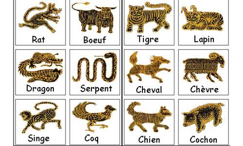 Знаки зодиака по годам восточному гороскопу