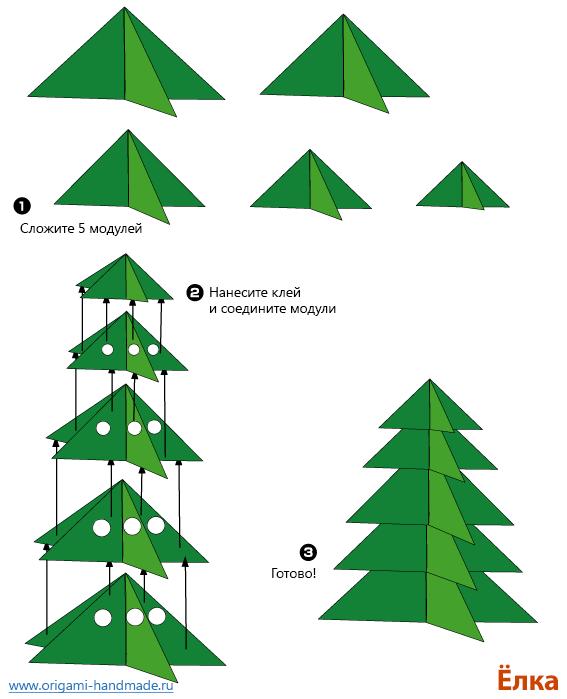 Схема оригами из бумаги елка