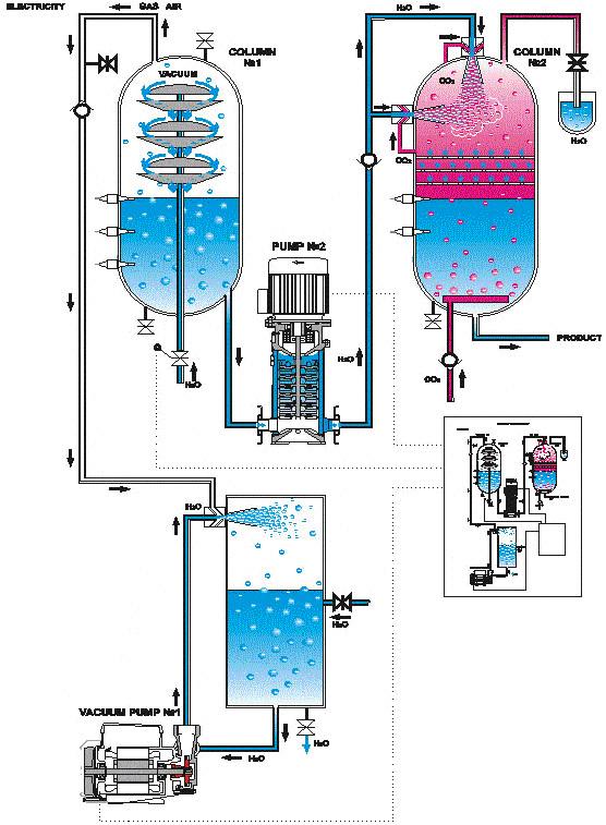 аппарат для приготовления газировки своиьи руками термобелье после