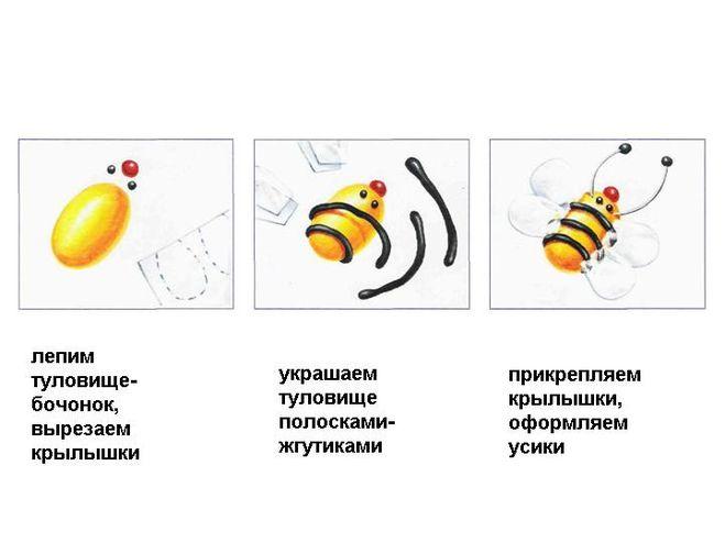 Как сделать пчелу из пластилина