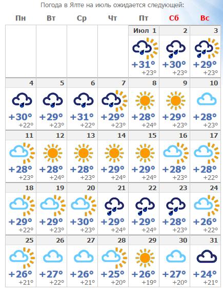 крым отзывы 2017 как погода июнь функции, которые способно