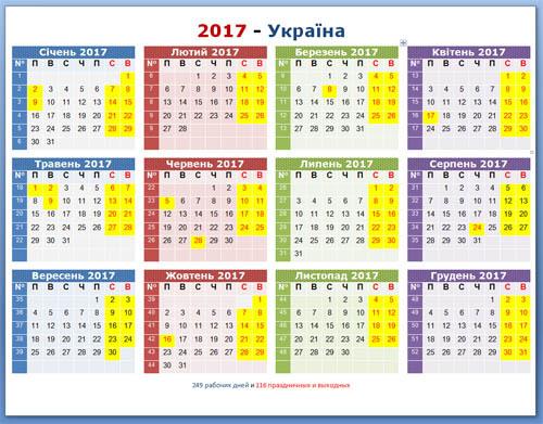 Лунный календарь благоприятные дни для близнецов