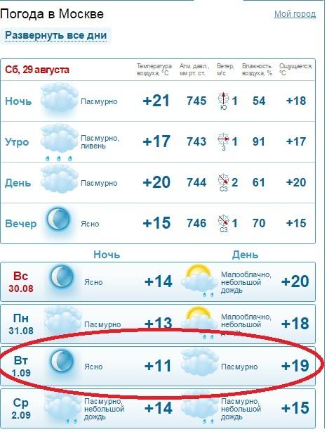 проводите погода в богучанах на 3 дня рп5 однозначно сказать