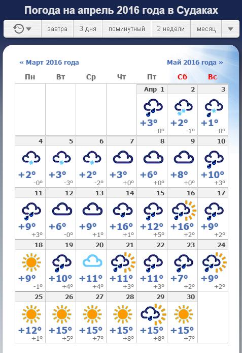 что сдамся погода в алмате на апрель дома смогут