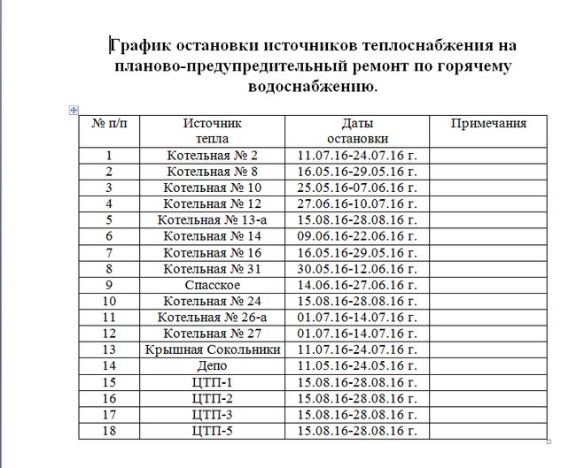 Графики отключения горячей воды в районе Гольяново