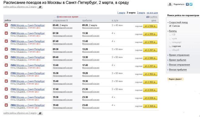 САПСАН скоростной поезд Москва  СанктПетербург