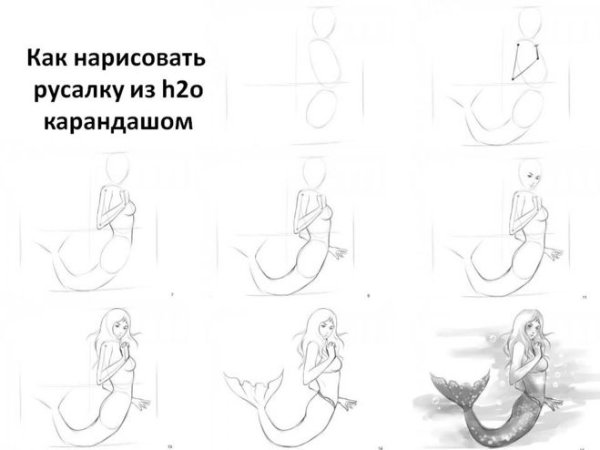 поэтапная схема рисования,