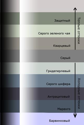 Сколько существует оттенков черного цвета