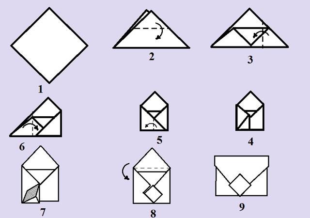 Сделать конверт маленький своими руками