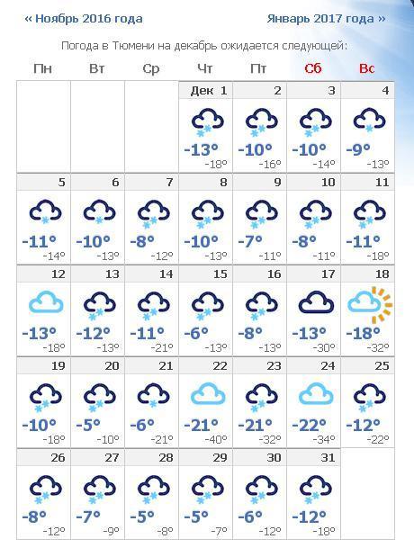 Погода в липецке на 6 января 2016 года