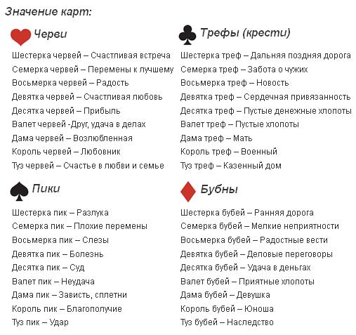 украине как правильно гадать на картах видео фото голых