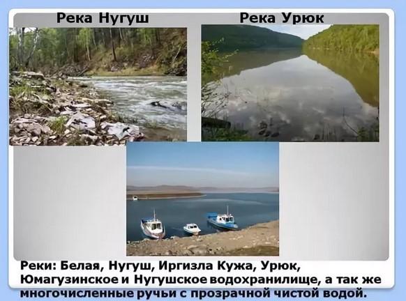 как называется река в Башкирии