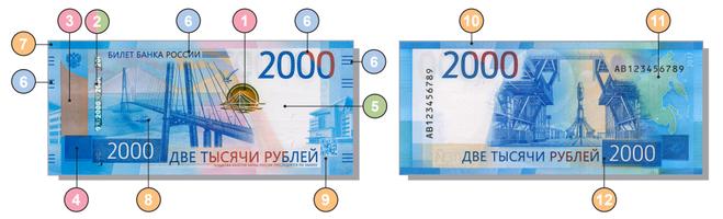 Как отличить настоящие деньги 200 и 2000 рублей от поддельных купюр?