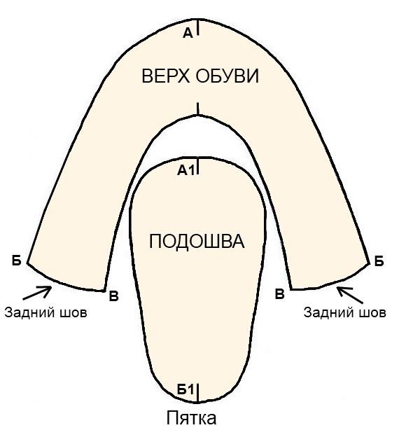 Тапочки сапожки своими руками выкройки с размерами 704