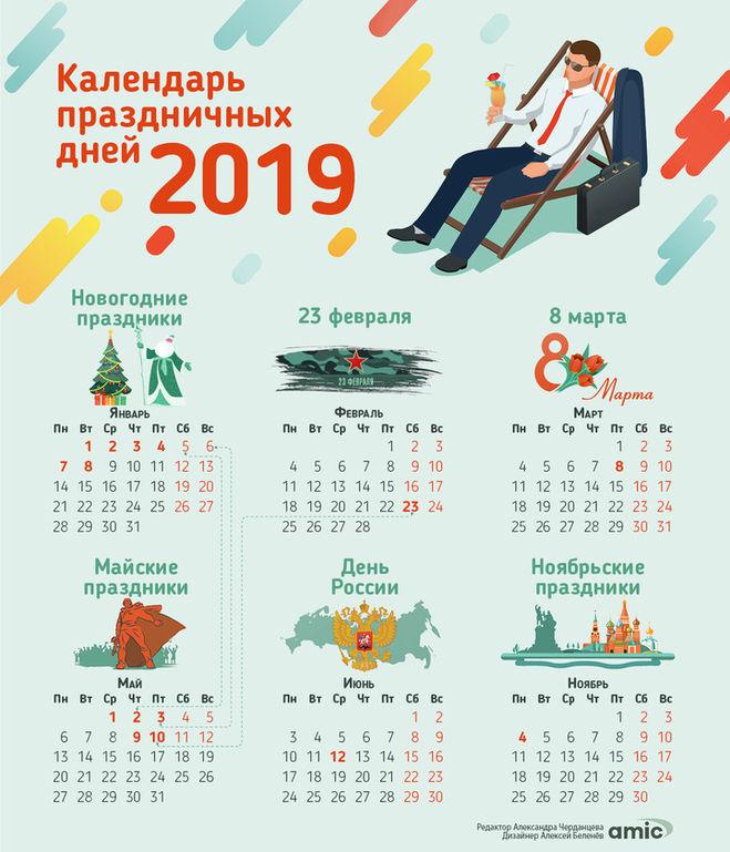 Посты в 2019 году: православные и католические