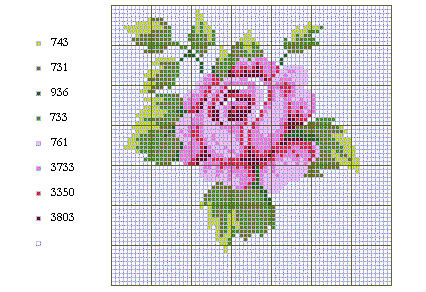 Картины с розами