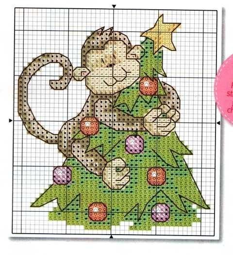 схема с обезьянкой и