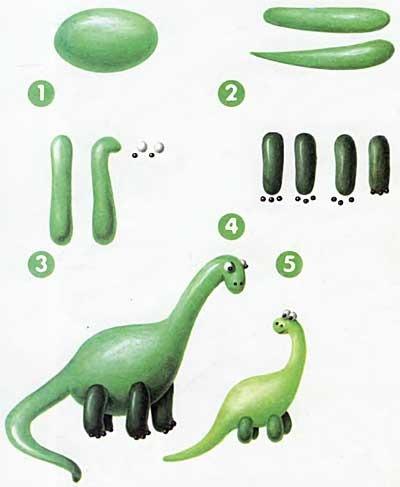 Как сделать динозавра из пластилина