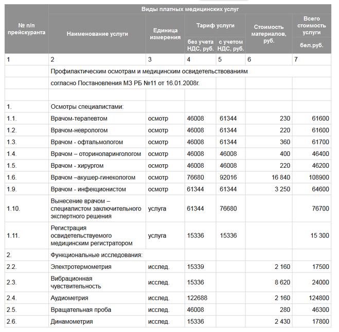 Сколько сделать медицинскую книжку в Железнодорожном