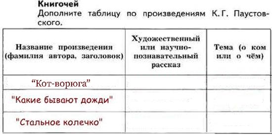"""Паустовский """"Какие бывают дожди"""" рабочая тетрадь"""