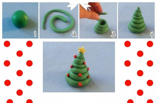 Как сделать елку для торта из мастики