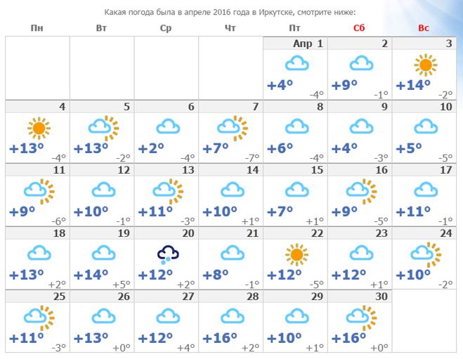 какая погода будет 24 апреля 2016