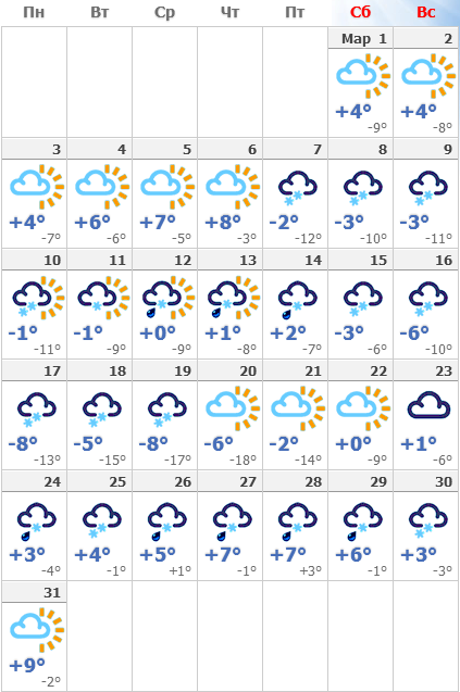 Погода в Бишкеке на 30 дней месяц долгосрочный прогноз