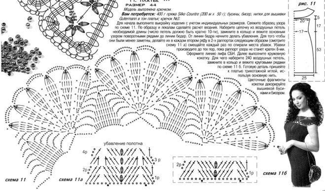 Новейшие модели и схемы вязания