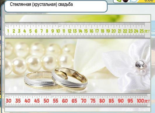 Никелёвая свадьба сколько лет