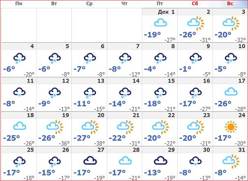этим условиям погода в тюмени на декабрь 2017 Вашей задачей стоит