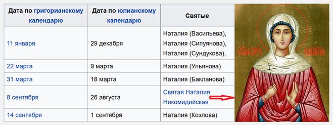 имена с мягким знаком русские