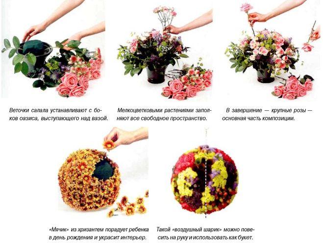 Как сделать объемную цифру 6 из цветов своими руками