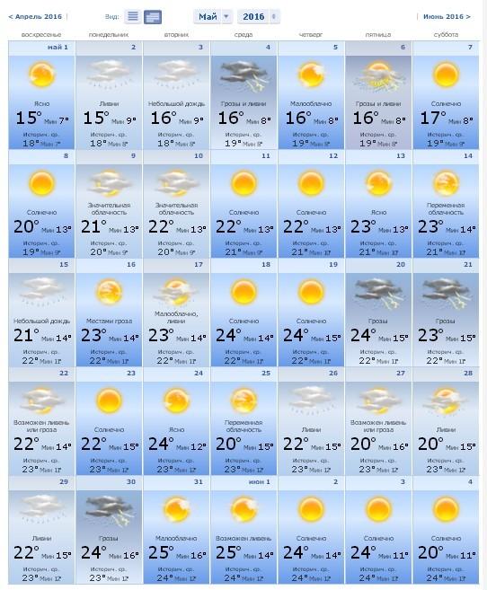 удачно зашел какая погода сегодня в ростове-на-дону этих сучек готовы