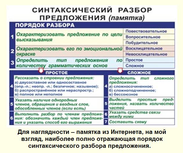 Порно русской измены способно стимулировать на занятия сексом.