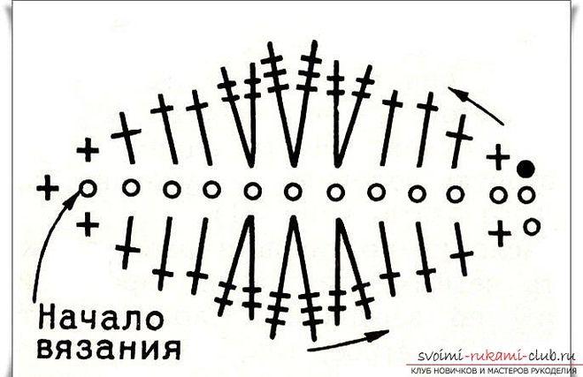 Схемы крючком листочка