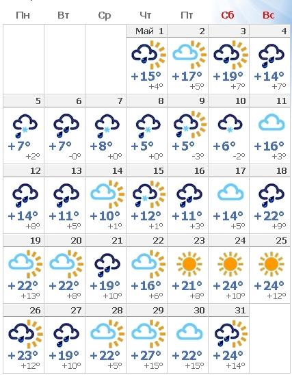 Прогноз погоды в новоград