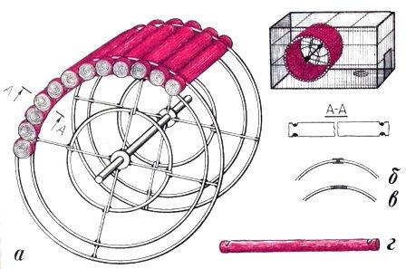 Как для хомяка сделать колесо из картона