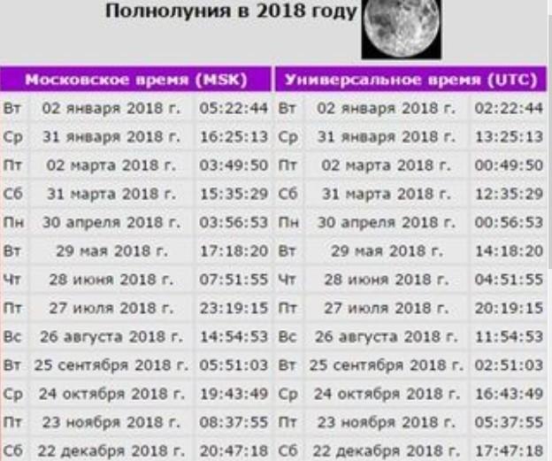 Новолуние в августе 2018 во сколько