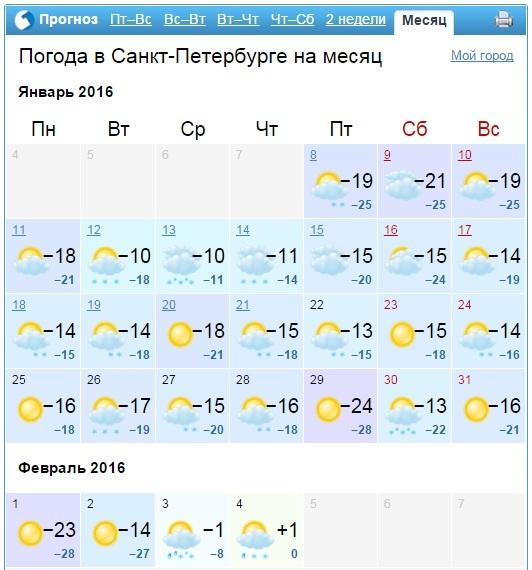 прогноз погоды, санкт-петербург