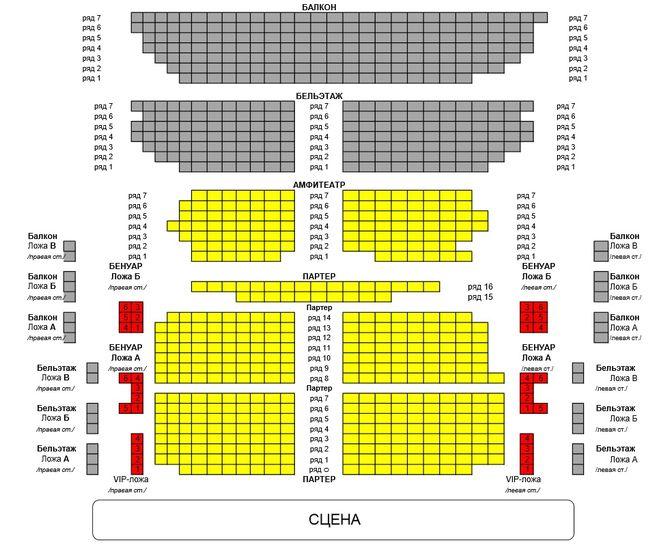 Схема рядов в театре