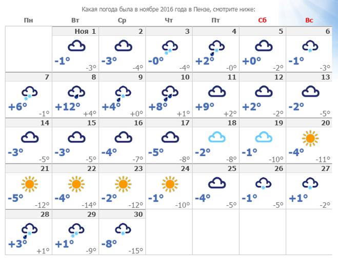 занятий лыжным погода белгород 22 сентября что оно эквивалентно