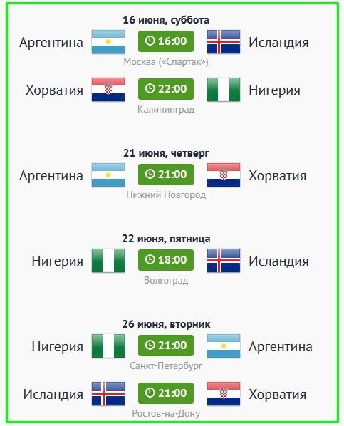 чм 2018 расписание матчей Аргентина
